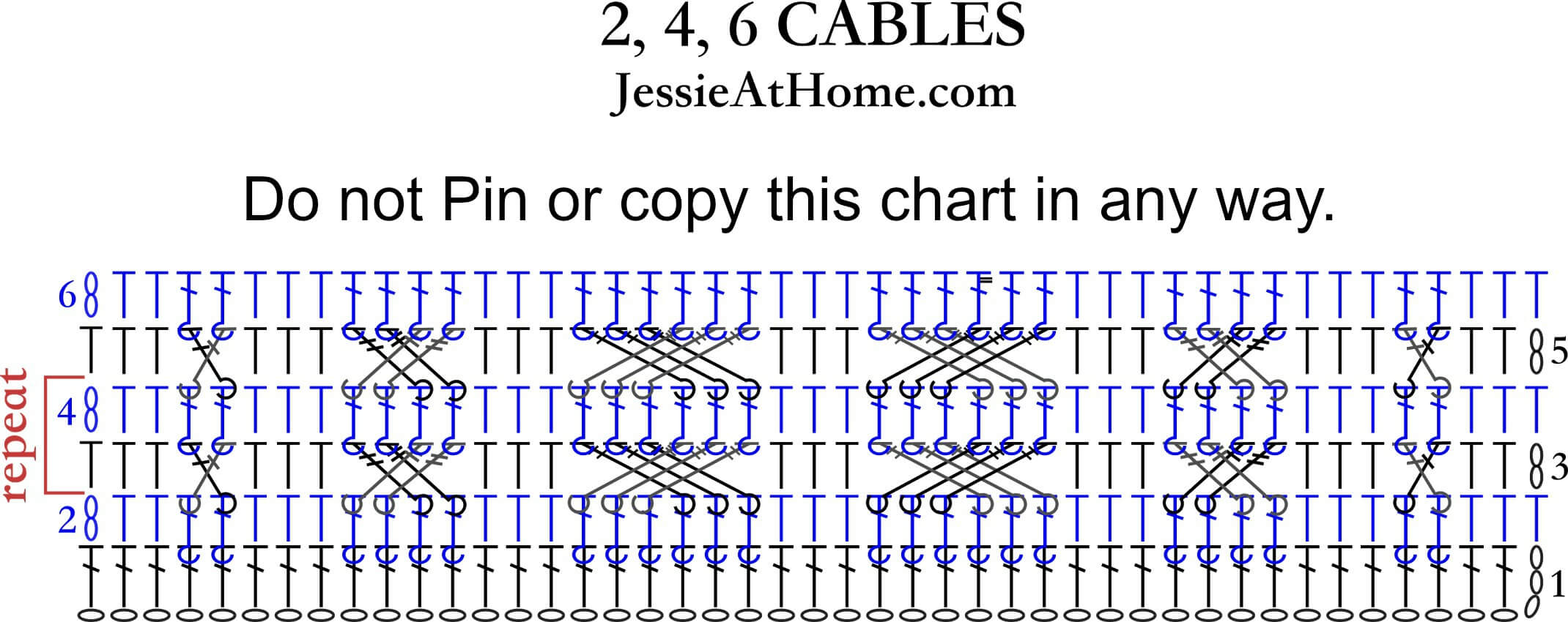 2, 4, 6 Cables Chart