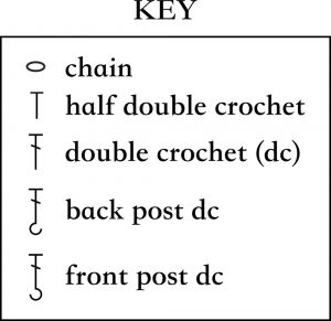 Owl Cable Key